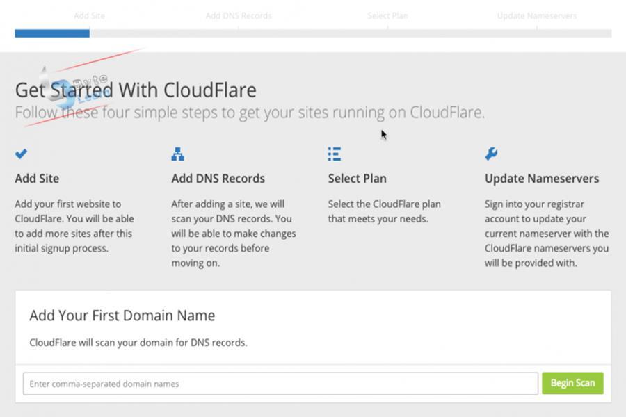 آموزش و آشنایی با سرویس کلودفلر (Cloudflare)
