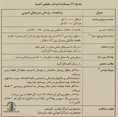 http://bayanbox.ir/view/55694931438116446/saraneh-maskuni3.jpg