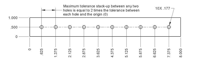 اندازه گذاری پشت سر هم در تلرانس سالید ورکز(training Solidworks tolerance)