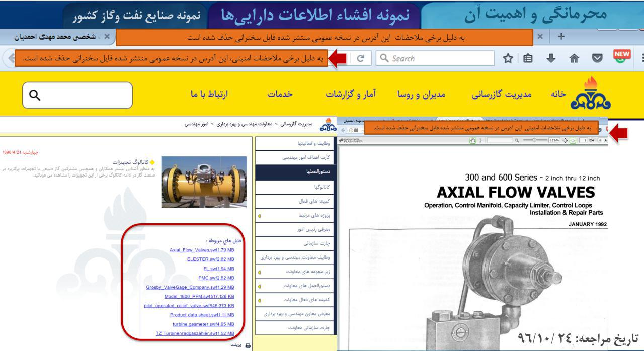 افشاء اطلاعات در صنایع نفت، گاز، پتروشیمی