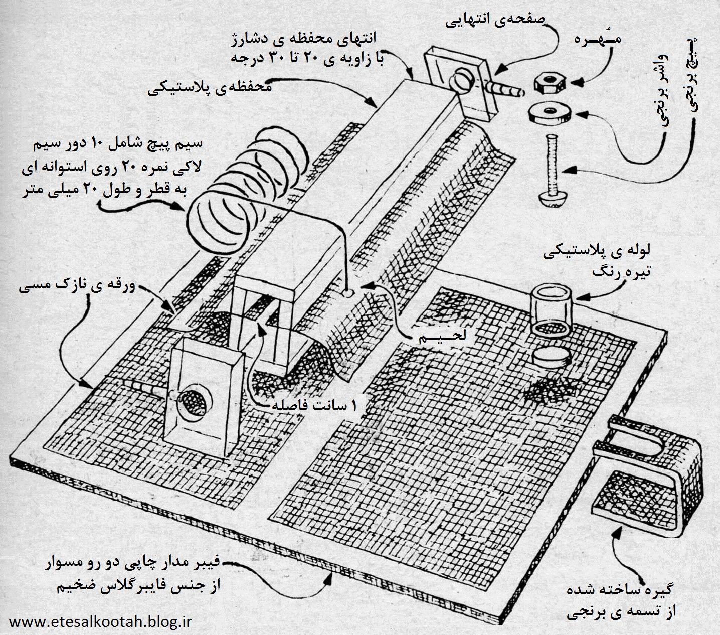 نمای انفجاری لیزر پالسی گازی