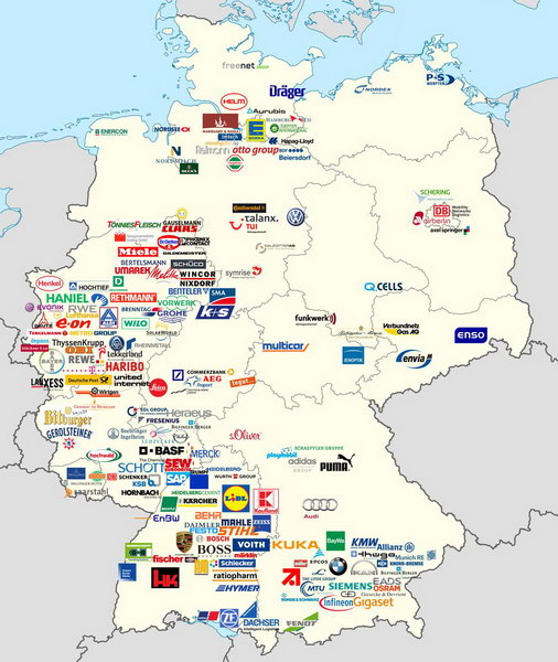 German industries