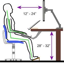 ارگونومی در کار با کامپیوتر
