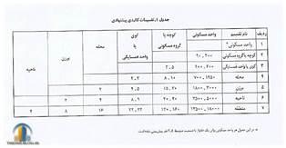 http://bayanbox.ir/view/6614493826191638347/saraneh-maskuni4.jpg