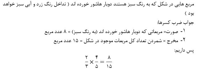 ضرب اعداد کسری توسط شکل