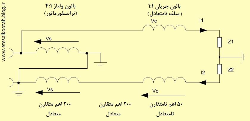 بالون هیبریدی 1 به 4 بر اساس طراحی رز