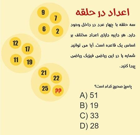 اعداد در حلقه