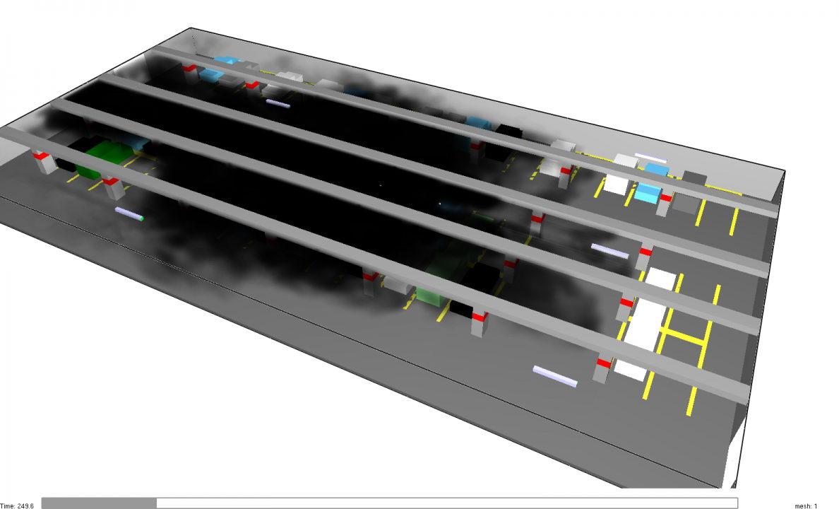با نرم افزار اف دی اس و پایروسیم می توانید حرکت دود را در شبیه سازی ببینید