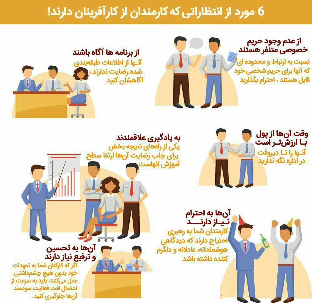 انتظارات کارگر از کارفرما