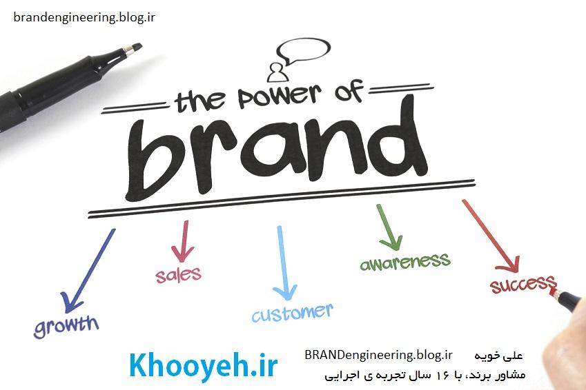مشاور برند، افزایش فروش و بازاریابی