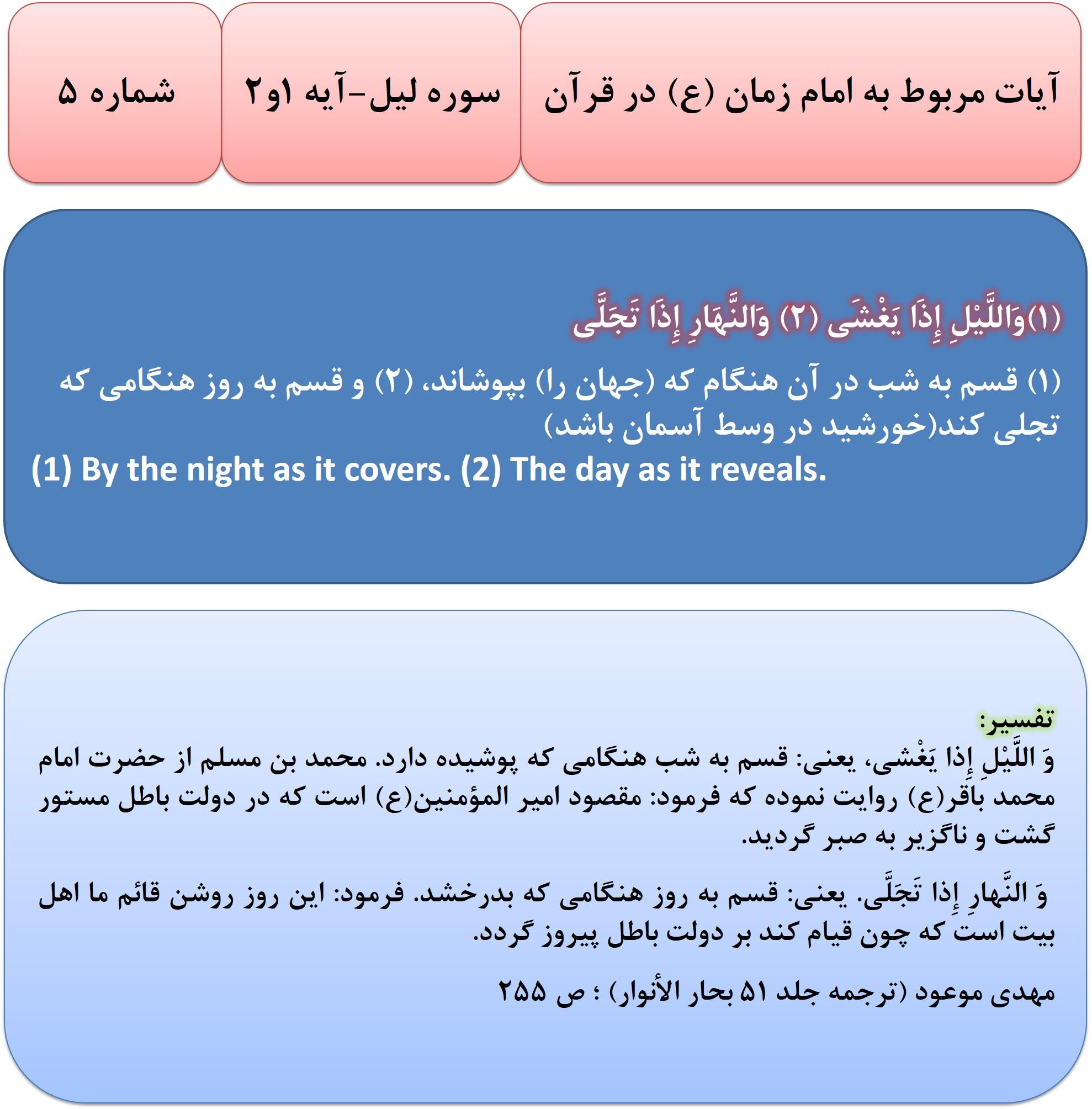 http://bayanbox.ir/view/7796633092506734978/Mahdi-In-Quran-5.jpg