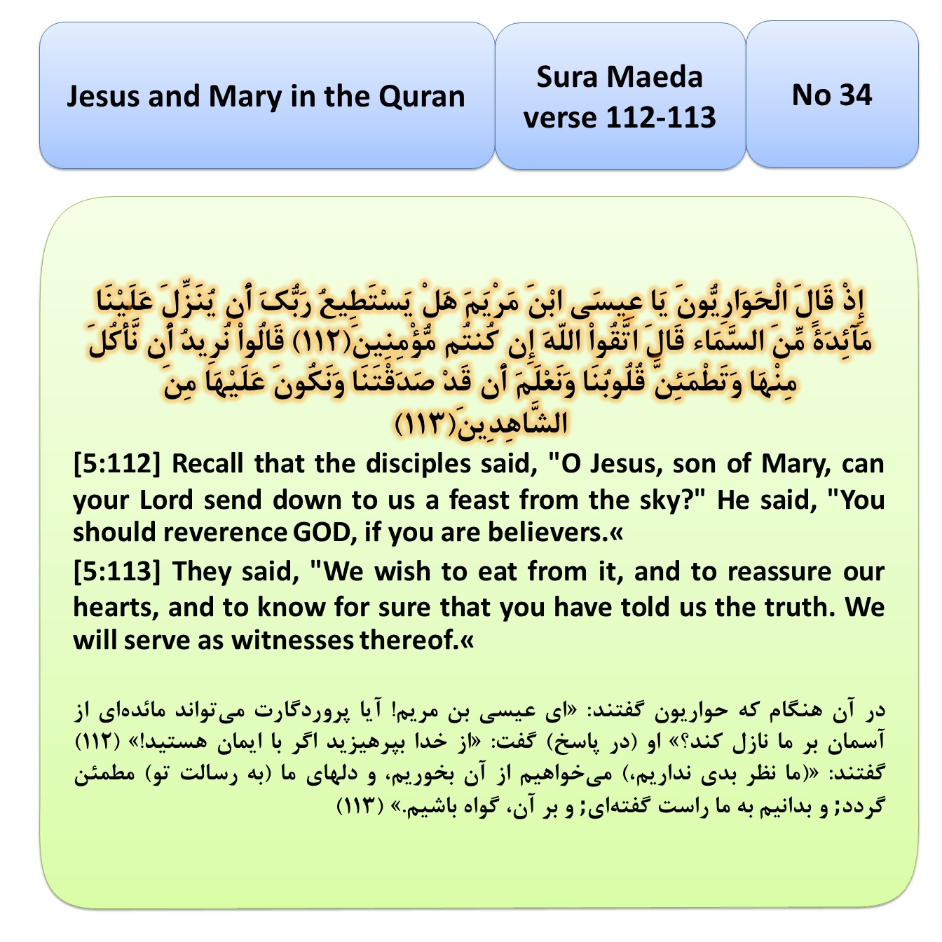 Jesus and mary in Quran