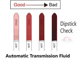 Quality of automatic transmission oil