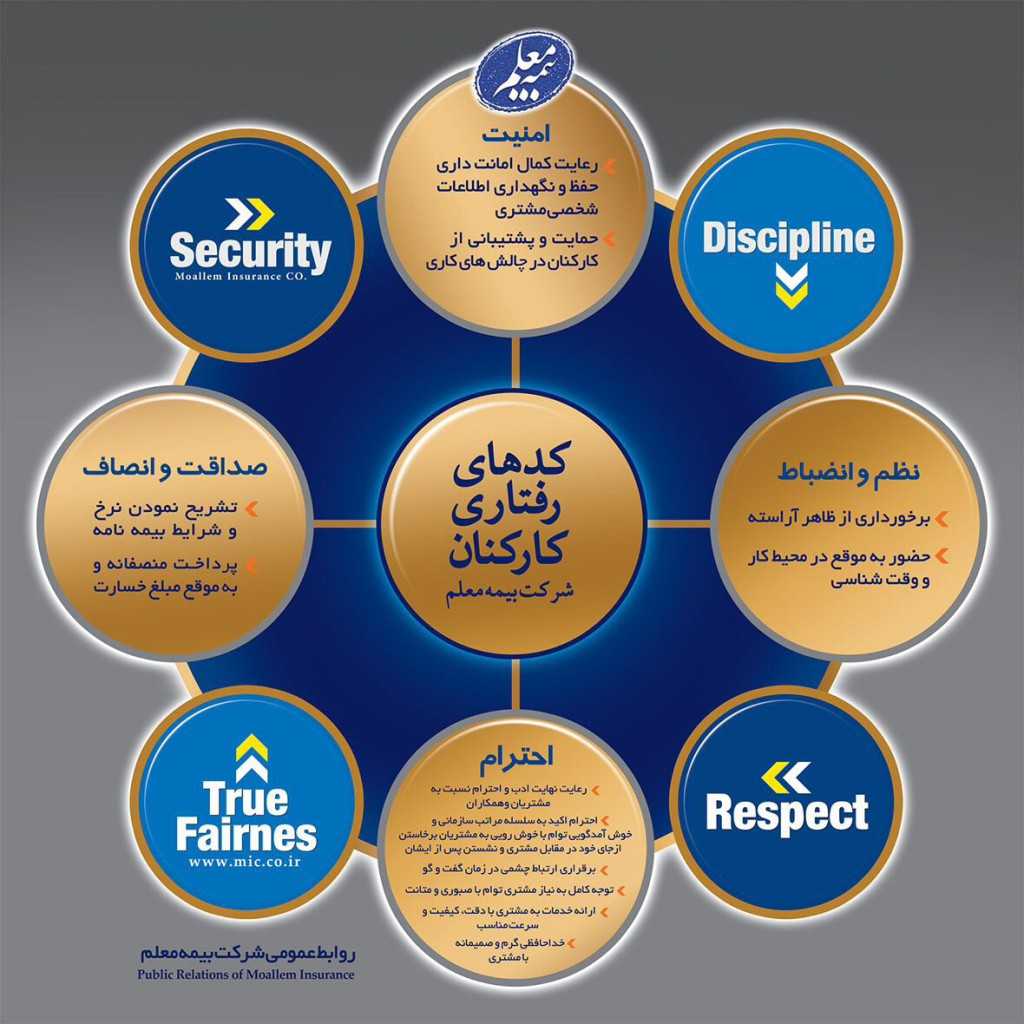 security and discipline essay Discipline is important because it allows people to be successful, free and have some amount of power and control in their own lives discipline also allows people to abide by rules and regulations in society whether it's at home, at school or at work, discipline plays an important role in many.