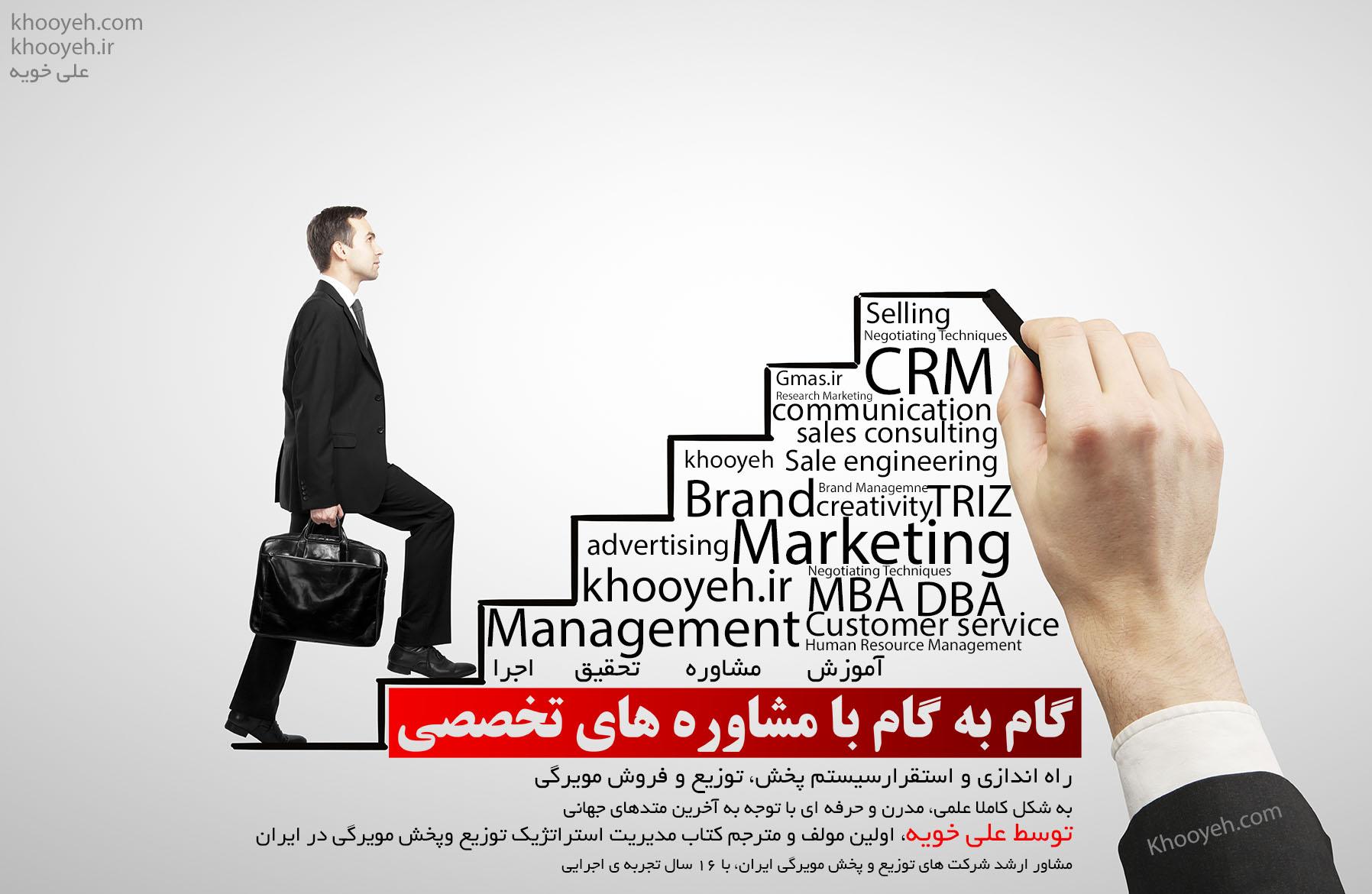 مشاور بازاریابی و فروش
