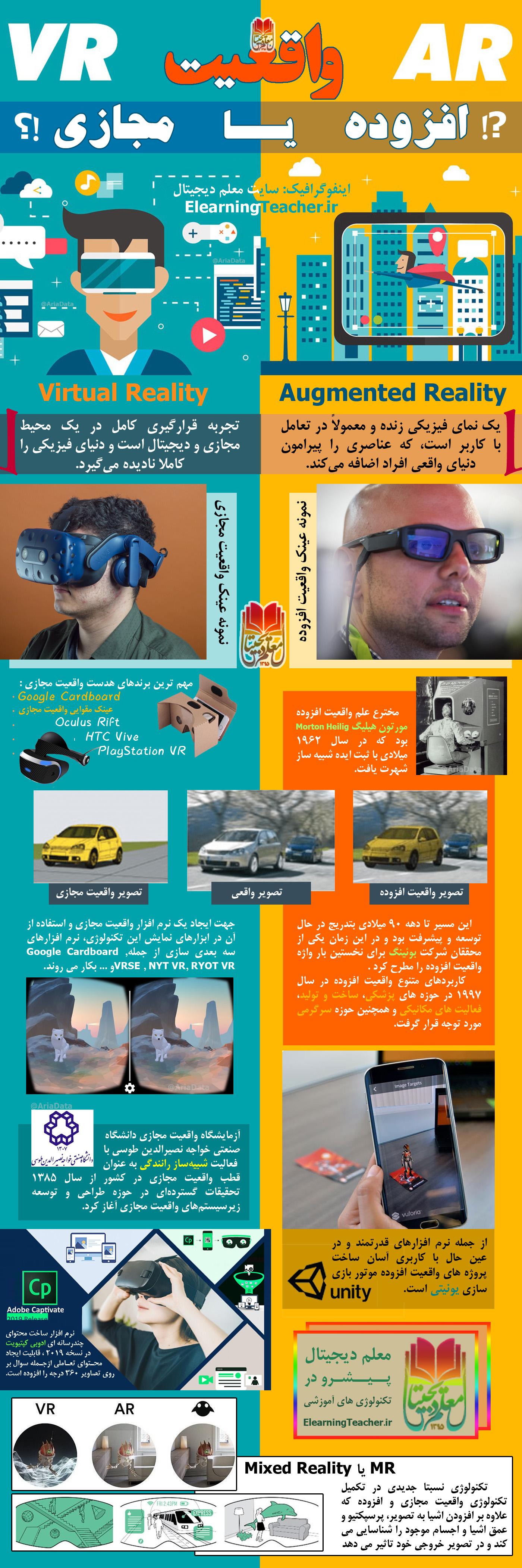 اینفوگرافی تفاوت واقعیت مجازی و واقعیت افزوده