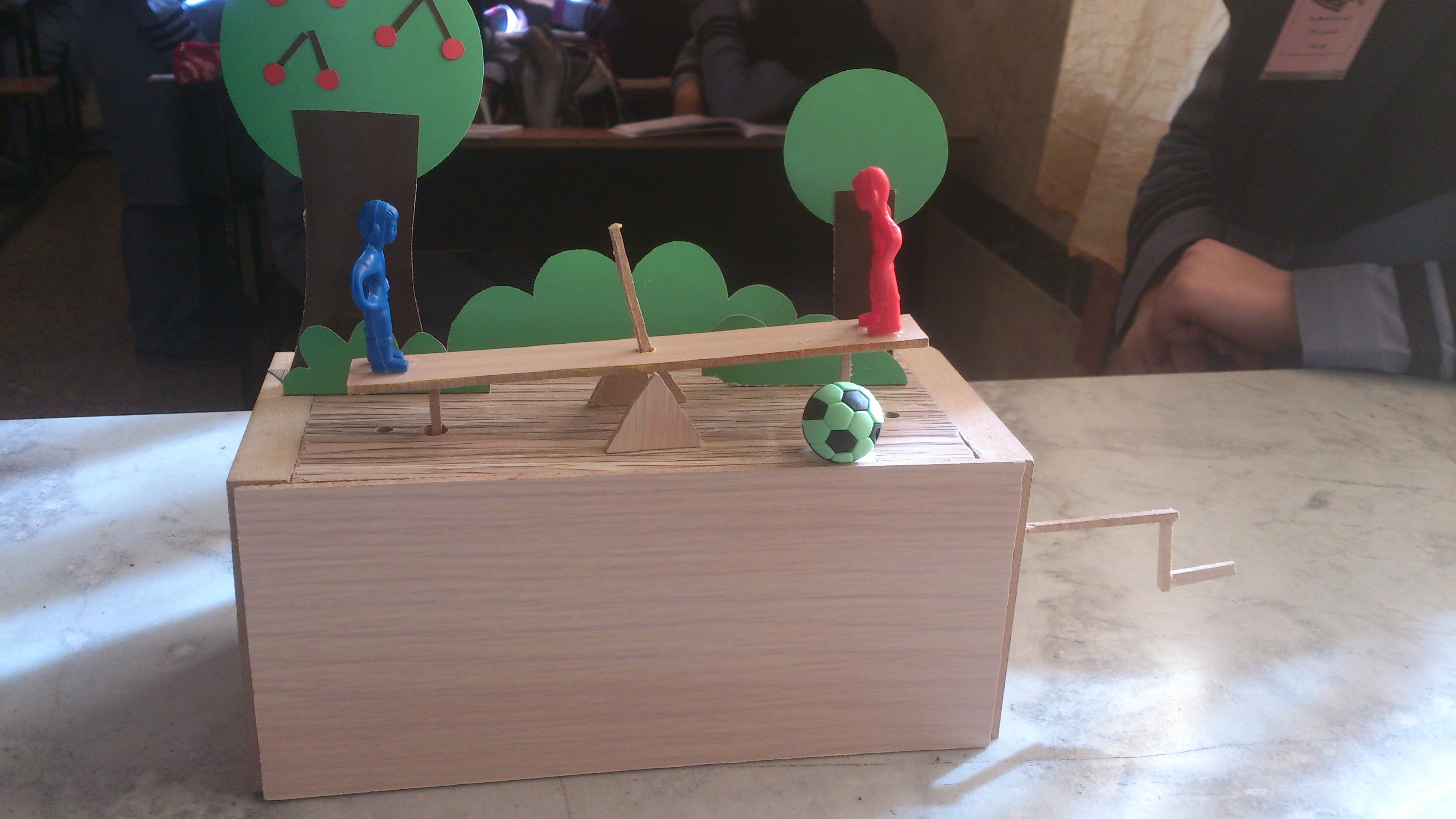 ساز کارهای حرکتی ساده ساز و کارهای حرکتی دانش آموزان :: مدرسه ی کار و فناوری