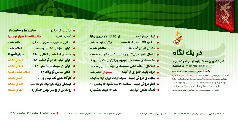 نگارخانه فیلم فجر 8 - اطلاعات جشنواره در یک نگاه