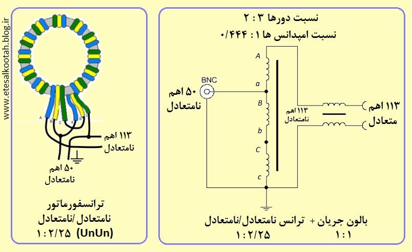 بالون هیبریدی 1 به 2 و یک چهارم