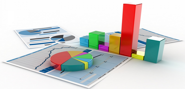 research methodology analysis