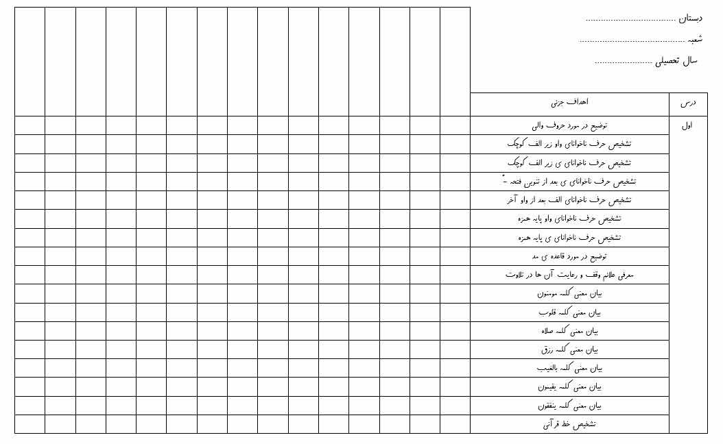 چک لیست درس اول قرآن ششم 95