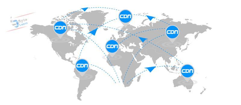 cdn چیست؟ و چه کاربردی دارد؟