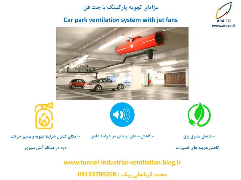مزیت های تهویه هوای داخل پارکینگ مجتمع های تجاری با جت فن