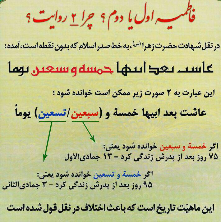 علت اختلاف در تاریخ شهادت حضرت زهرا سلام الله علیها