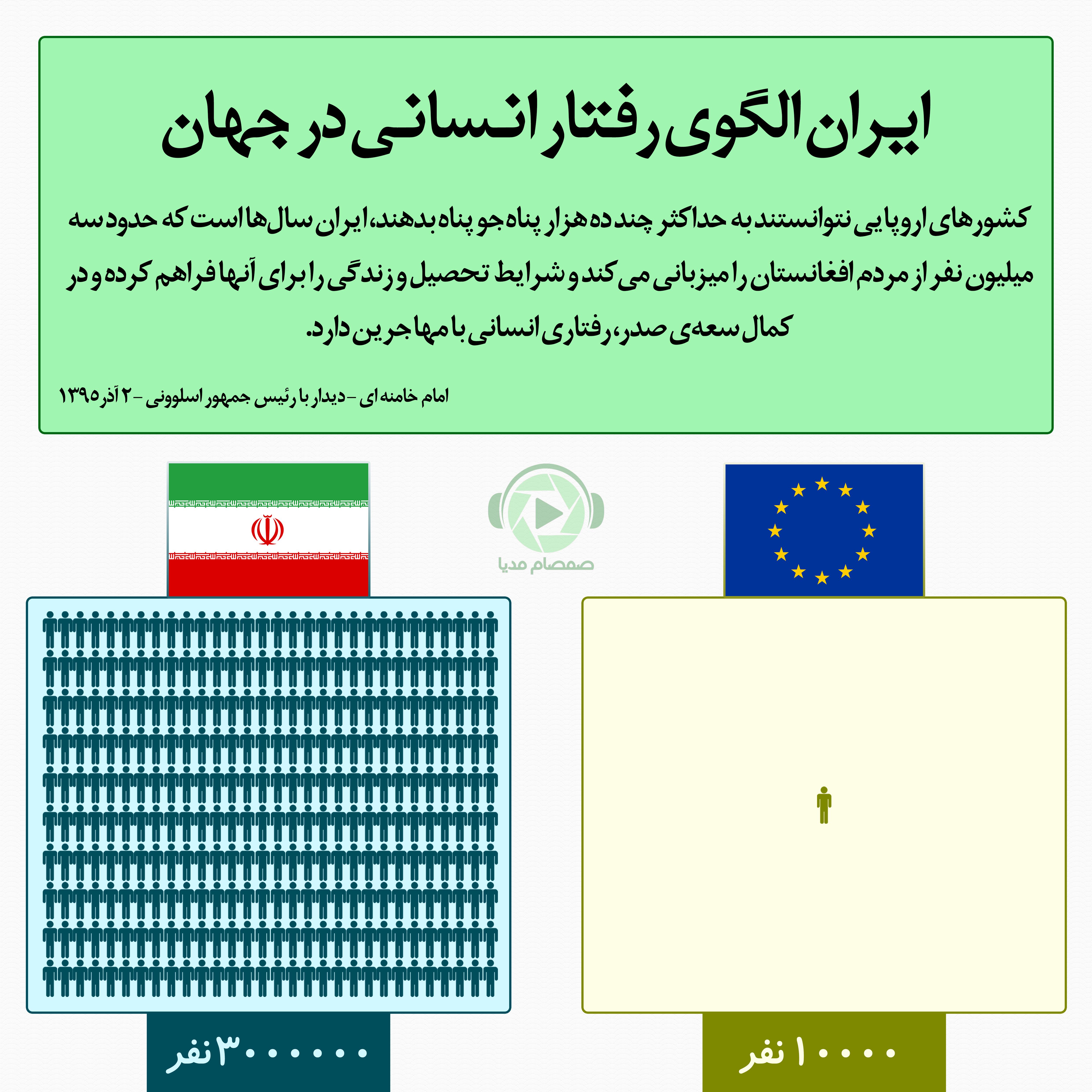 ایران الگوی رفتار انسانی در جهان