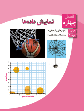 دانلود گام به گام ریاضی و آمار دهم انسانی فصل 4