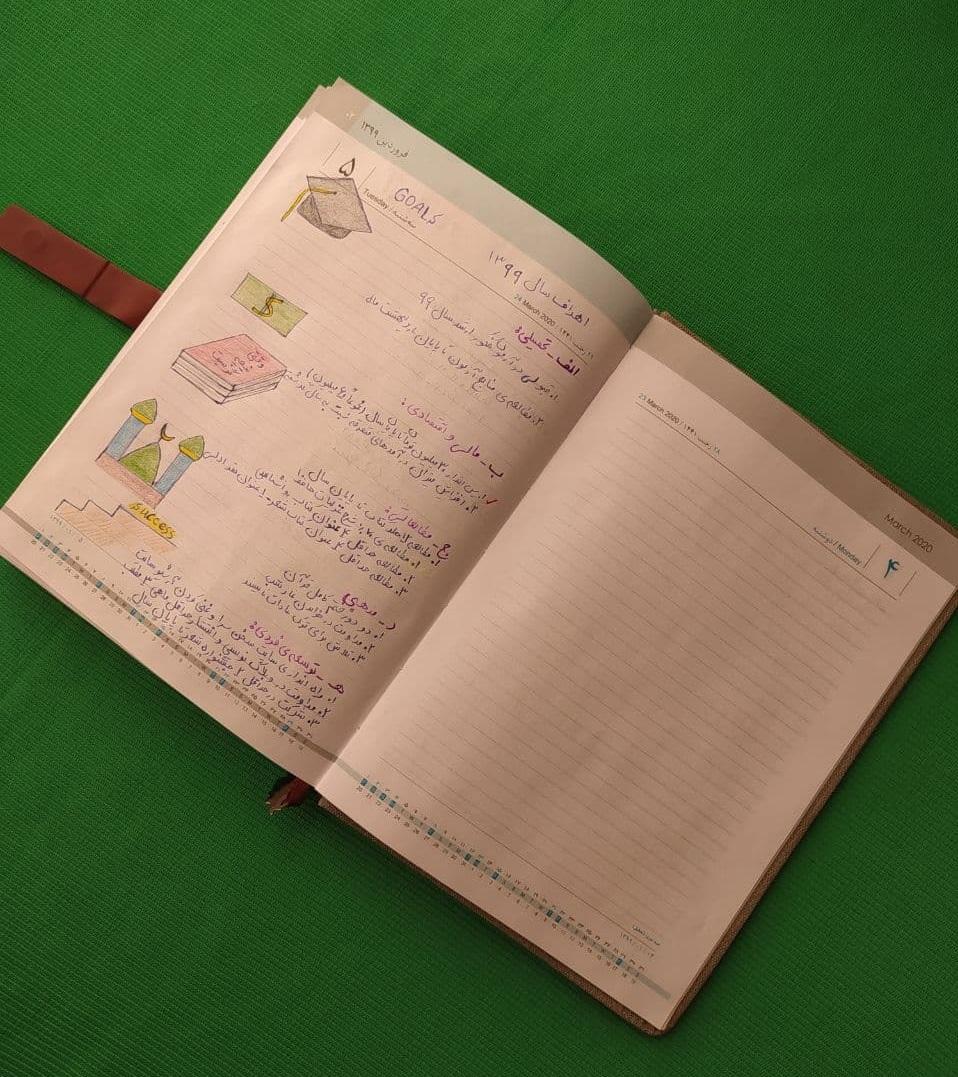 صفحه اهداف سالیانه