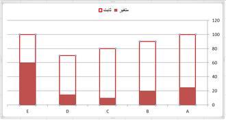 نمودار دماسنج3