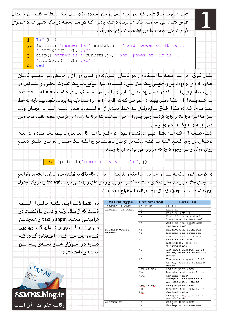 اموزش متلب . Matlab Learning 1
