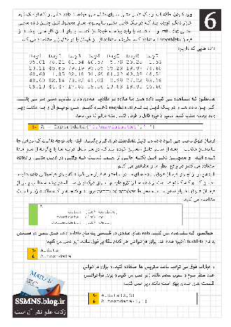 اموزش متلب . Matlab Learning 6