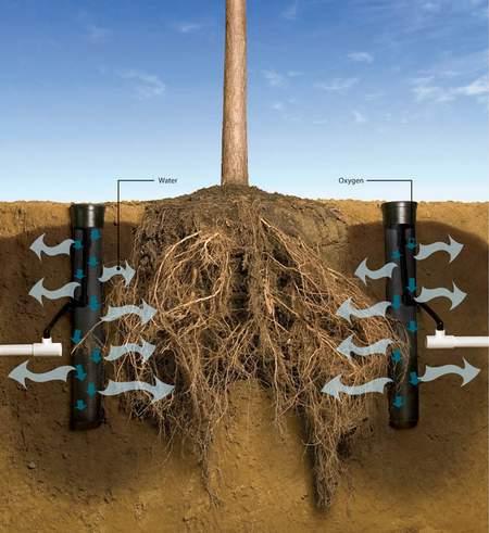 تراوا آبیاری بارانی و موضعی و جی آی اس در کشاورزی