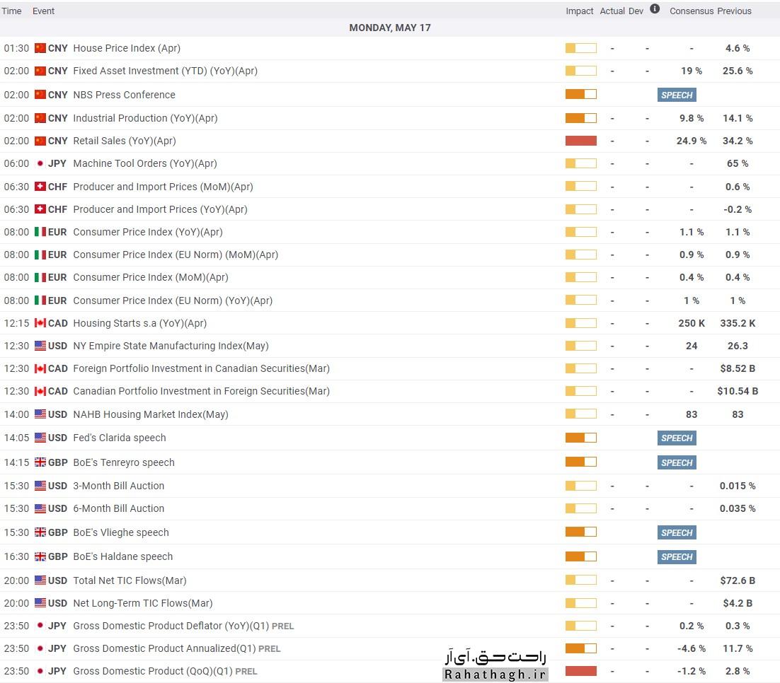 https://bayanbox.ir/view/177352635727548449/eco-17-5-%D8%B1%D8%A7%D8%AD%D8%AA-%D8%AD%D9%82.jpg