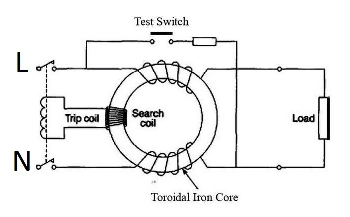 RCD Single Phase Single Line Diagram