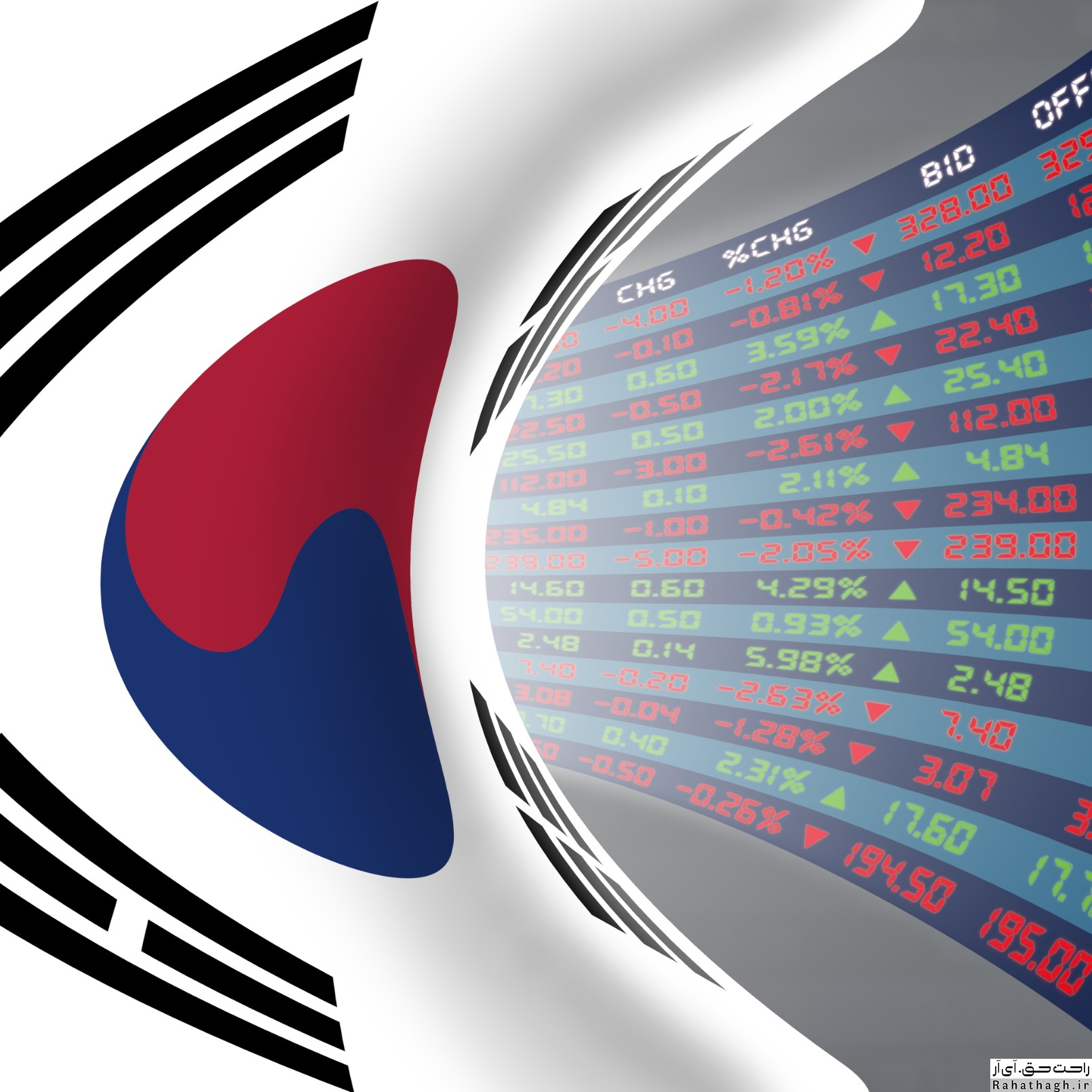 https://bayanbox.ir/view/2342736855892758043/korean-cryptocurrency-%D8%B1%D8%A7%D8%AD%D8%AA-%D8%AD%D9%82.jpg