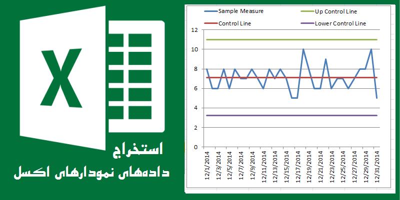 استخراج دادههای نمودارهای اکسل + ماکرو [بروز شد]