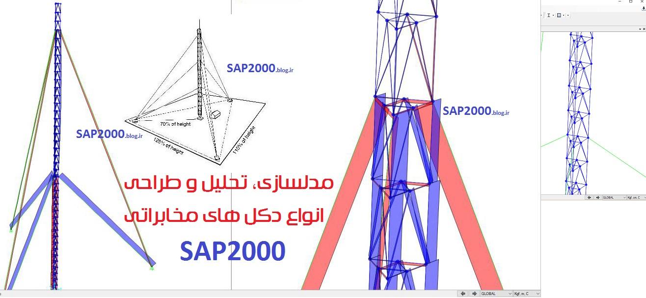 َُسپ نیروی باد دکل برج مخابراتی خرپا SAP2000