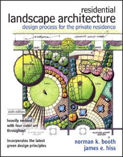for Architectural design magazine free download