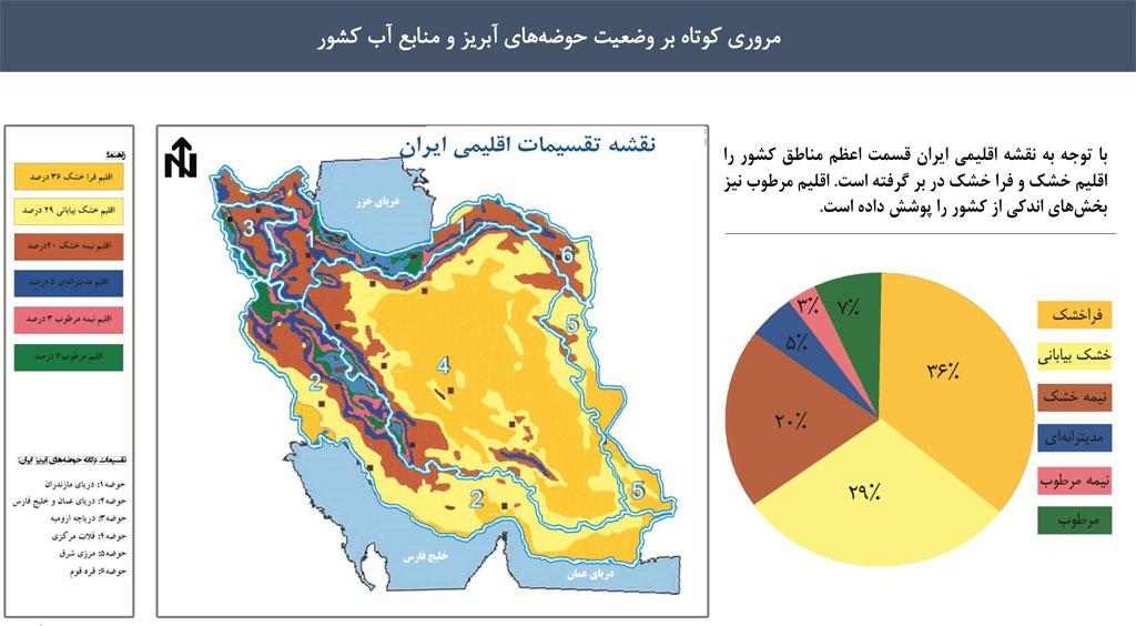 تحریم سال آینده ایران: آب شیرین و غلات