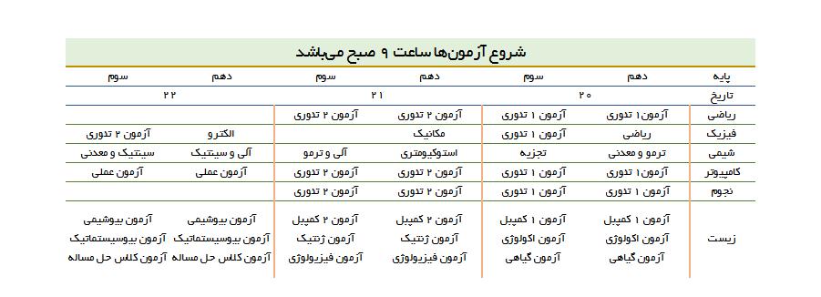 فرزانگان امین 1 اصفهان علامه حلی :: رده ب - گروه المپیاد دبیرستان علامه حلی تهران