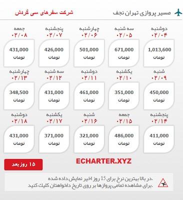 قیمت بلیط تهران نجف
