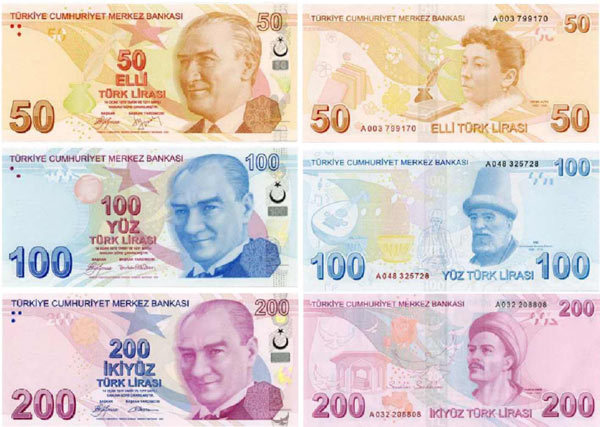 قیمت ارز سوریه