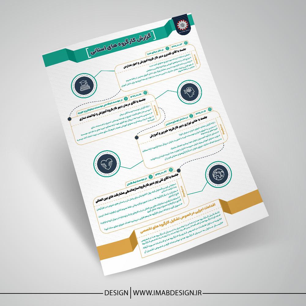 اینفوگرافیک گزارش کارگروه های استانی