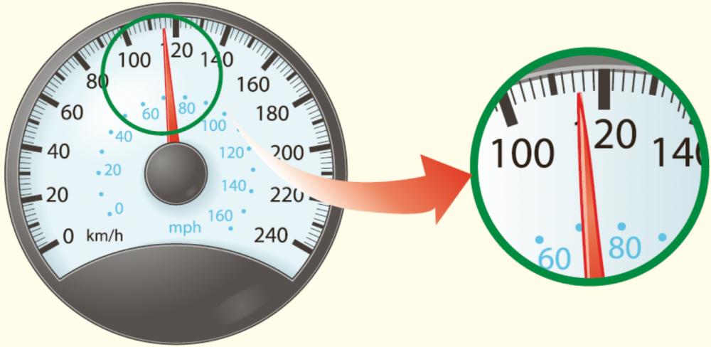 شکل زیر، صفحهٔ تندی سنج یک خودرو را نشان میدهد. تندی خودرو چند کیلومتر بر ساعت است؟ رقم غیرقطعی و خطای تندی سنج را در گزارش مشخص کنید.
