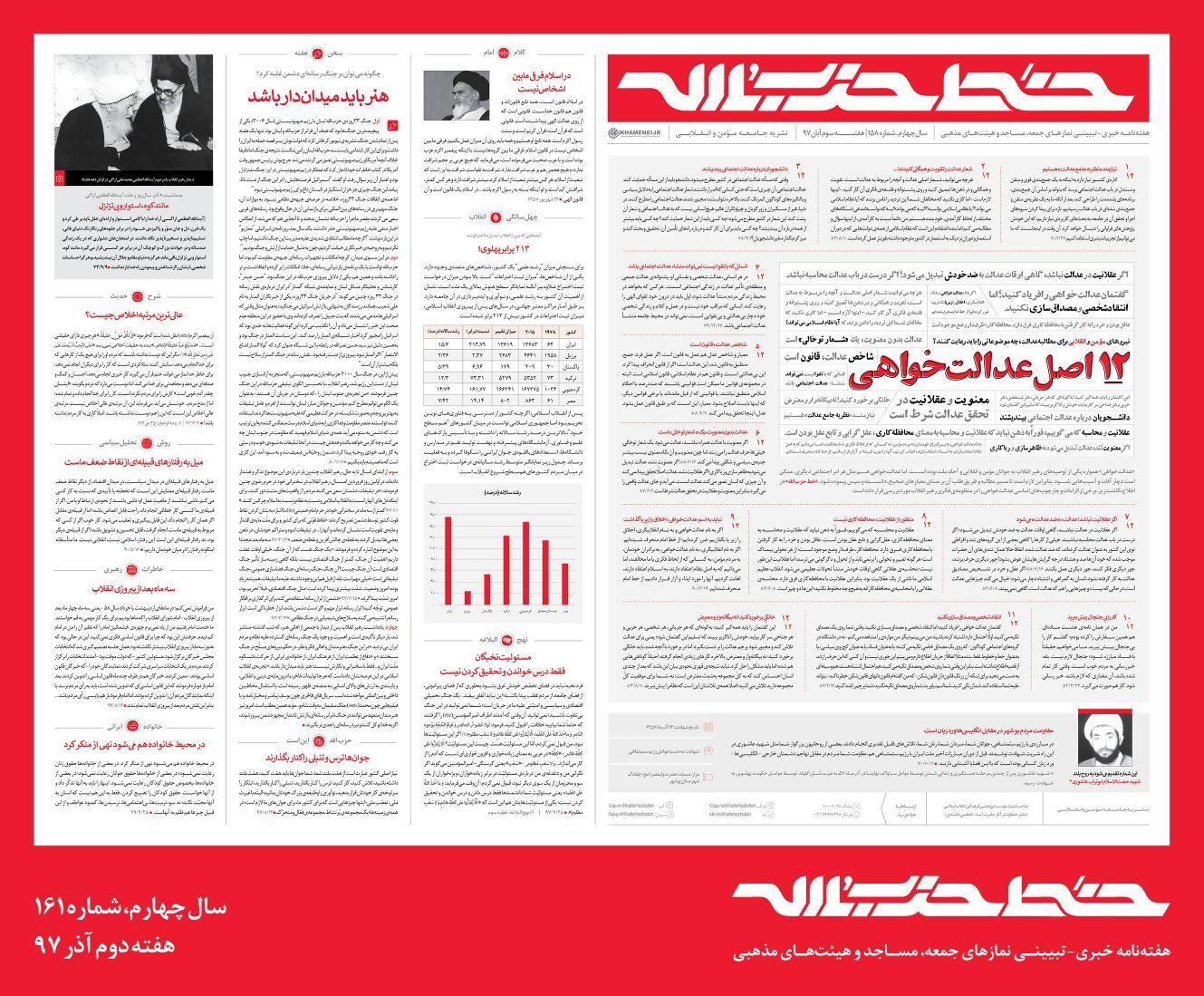 نسخه بزرگ خط حزب الله | با هزینه کمتر هر هفته برای تابلو اعلانات اداره شما