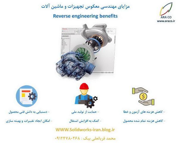 ویژگی های مهندسی معکوس تجهیزات مکانیکی