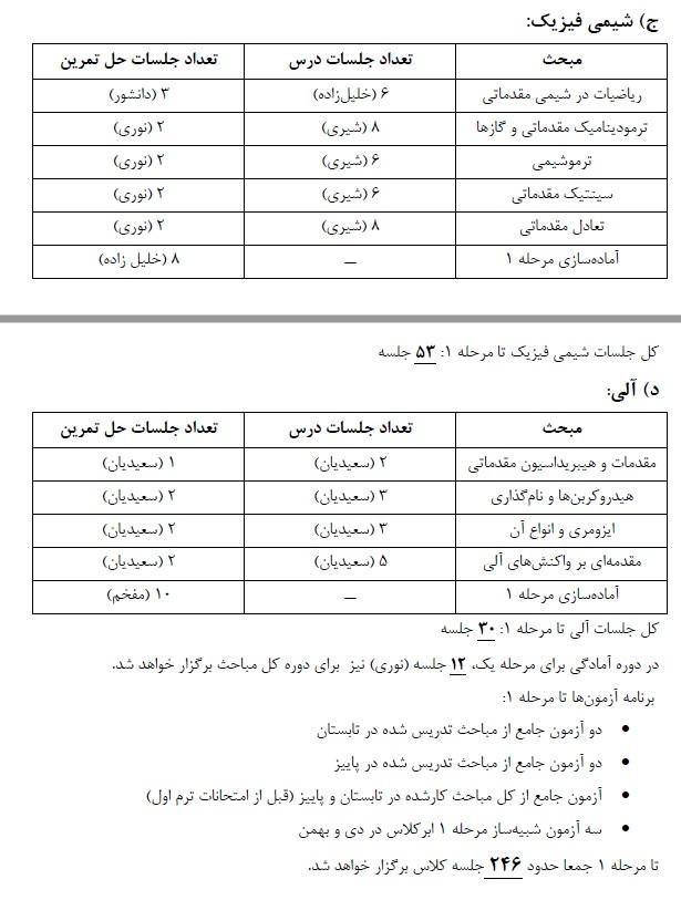 دوره سالانه المپیاد شیمی - سطح مقدماتی - ۲